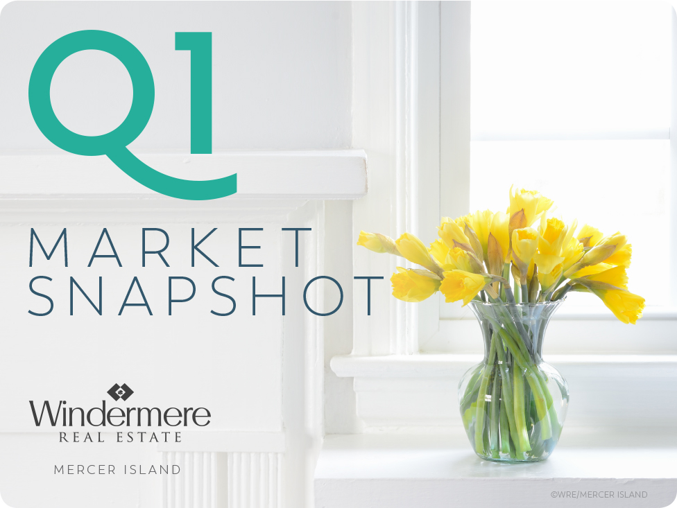 Q1 Market Snapshot