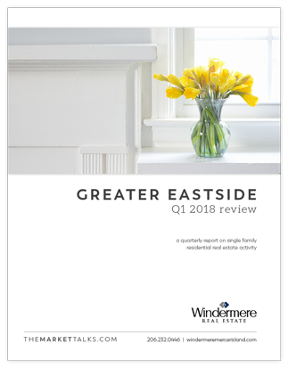 Eastside Review