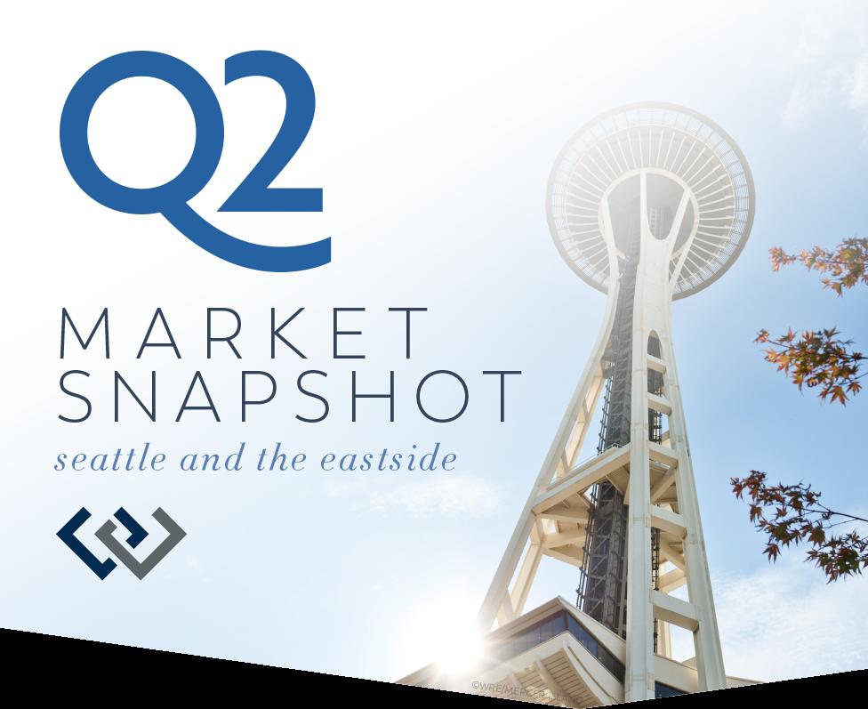 Q2 Market Snapshot